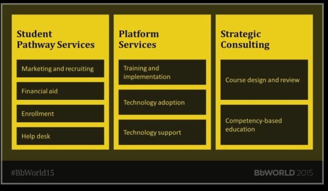 service capabilities